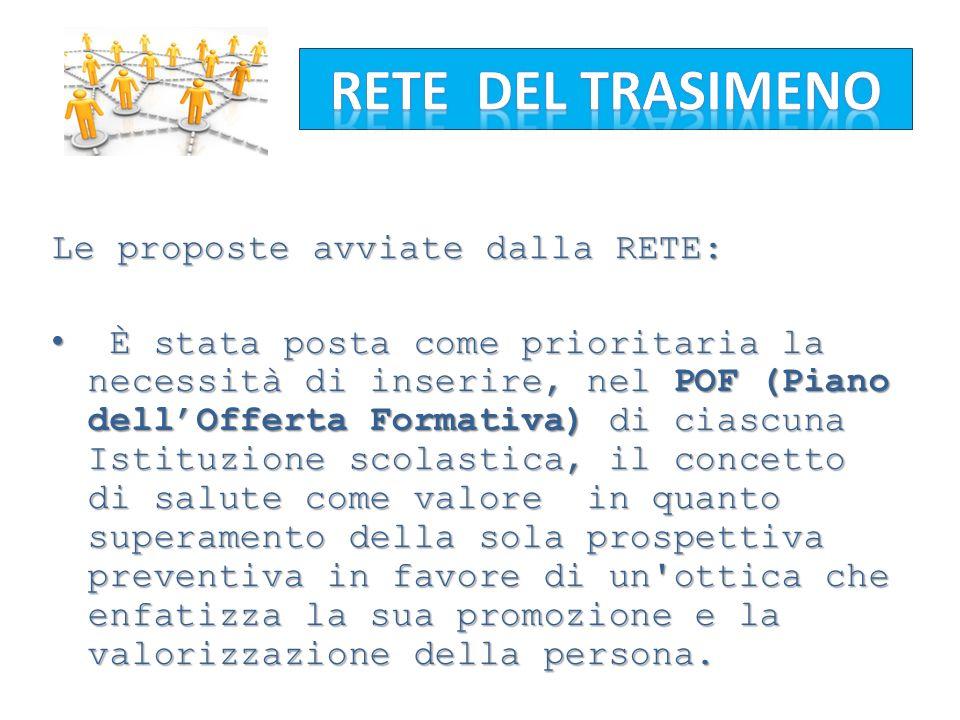 Le proposte avviate dalla RETE: È stata posta come prioritaria la necessità di inserire, nel POF (Piano dellOfferta Formativa) di ciascuna Istituzione