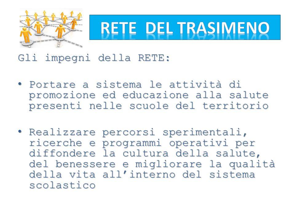 Gli impegni della RETE: Portare a sistema le attività di promozione ed educazione alla salute presenti nelle scuole del territorio Portare a sistema l
