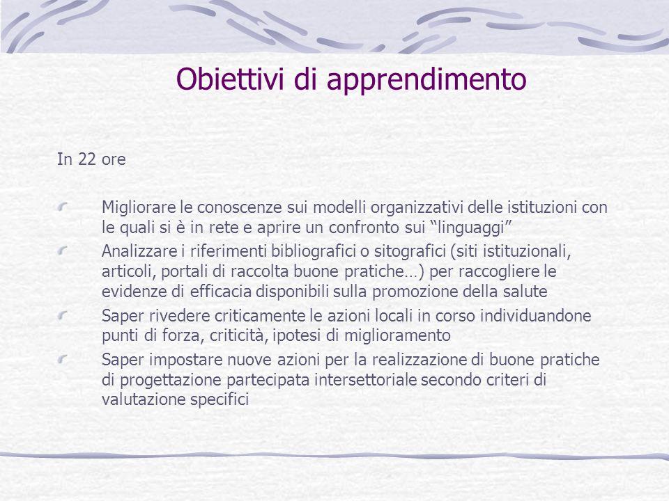 Obiettivi di apprendimento In 22 ore Migliorare le conoscenze sui modelli organizzativi delle istituzioni con le quali si è in rete e aprire un confro