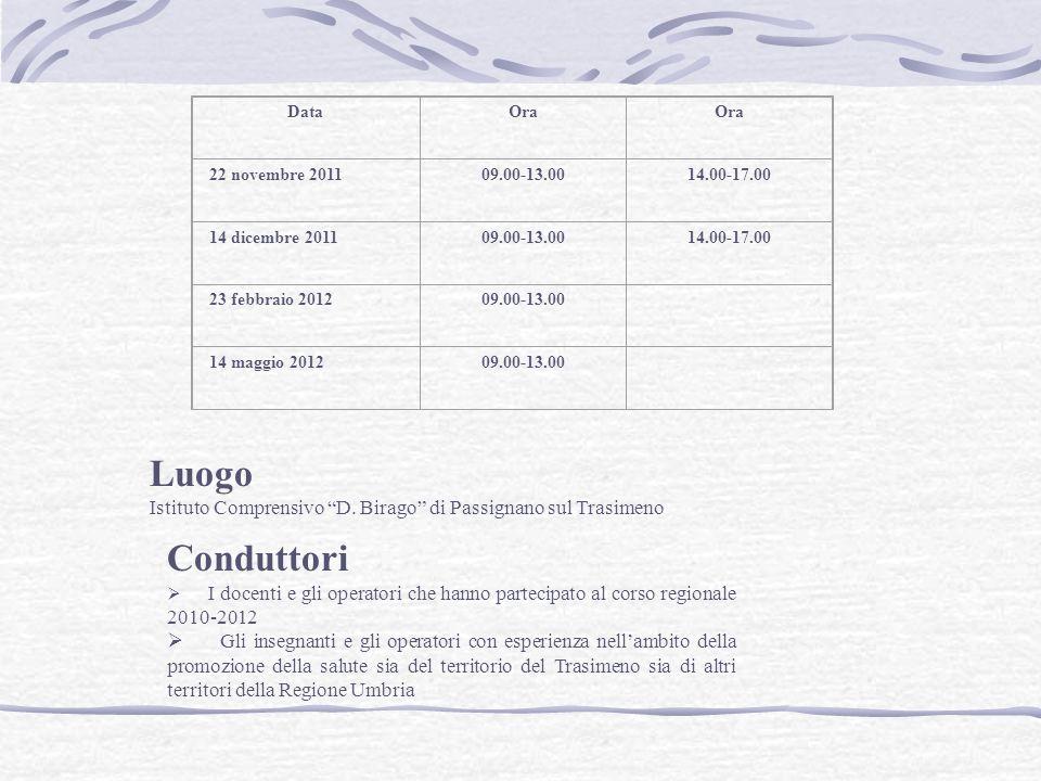 DataOra 22 novembre 201109.00-13.0014.00-17.00 14 dicembre 201109.00-13.0014.00-17.00 23 febbraio 201209.00-13.00 14 maggio 201209.00-13.00 Luogo Istituto Comprensivo D.