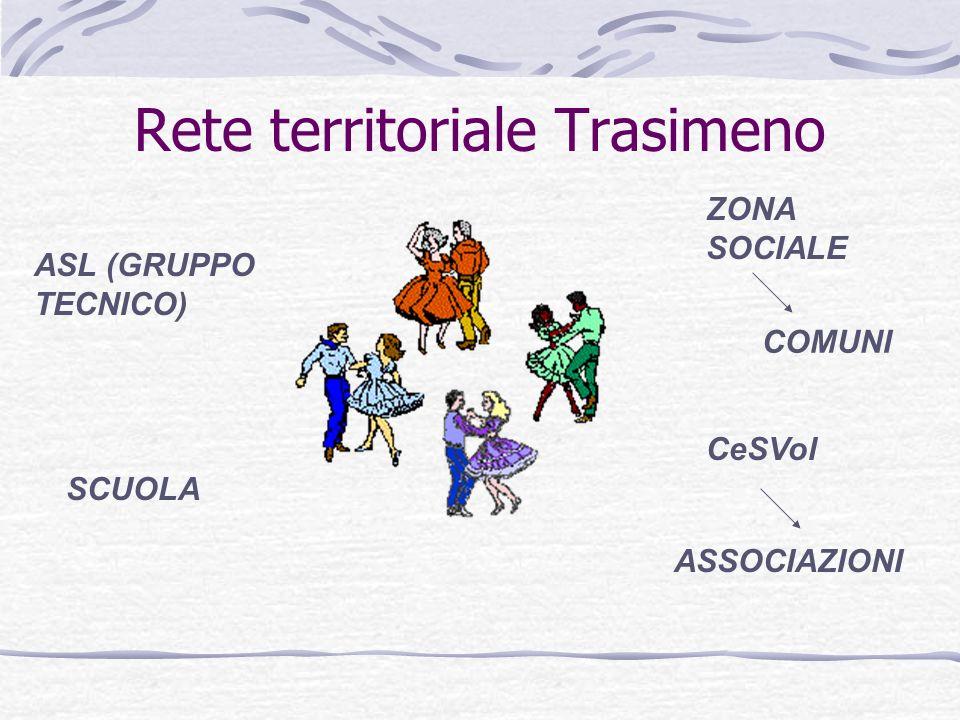 Protocollo dintesa in materia di integrazione e sperimentazione di interventi di promozione della salute nella scuola 2007-2010; 2011-2014