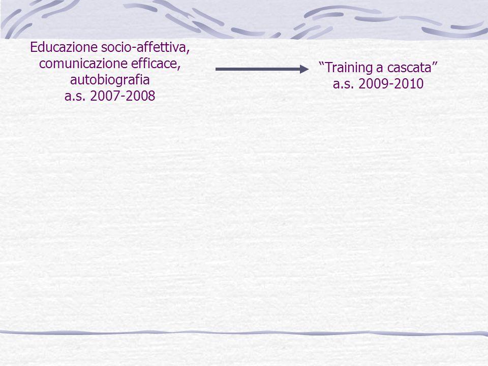 Educazione socio-affettiva, comunicazione efficace, autobiografia a.s. 2007-2008 Training a cascata a.s. 2009-2010