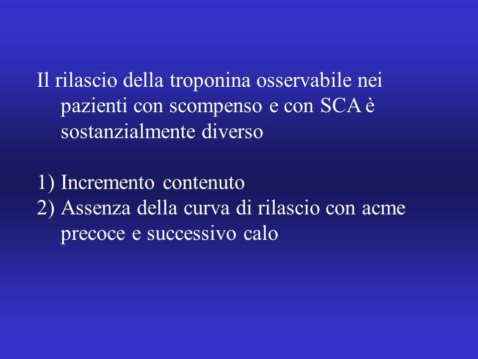 Il rilascio della troponina osservabile nei pazienti con scompenso e con SCA è sostanzialmente diverso 1)Incremento contenuto 2)Assenza della curva di