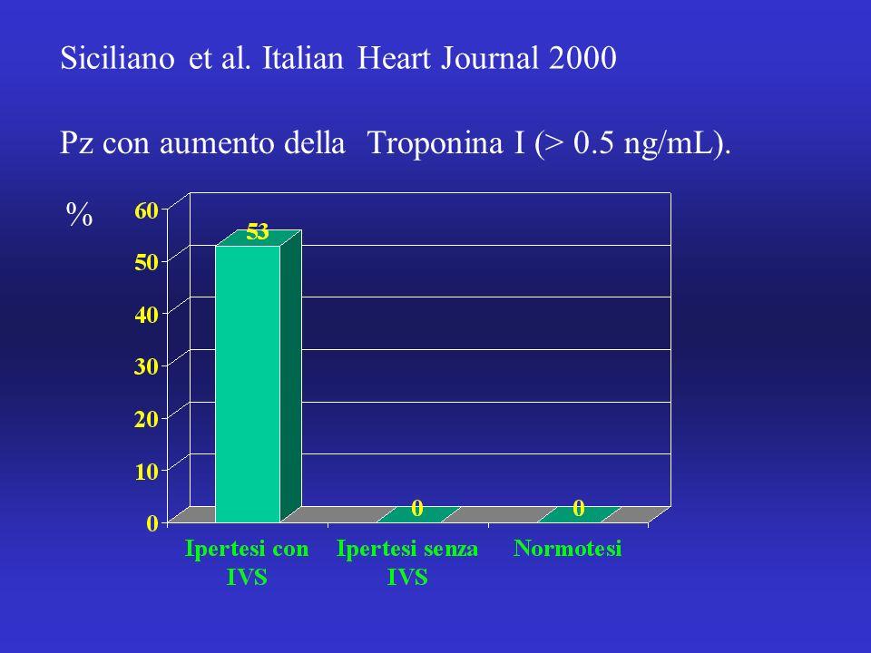 Pz con aumento della Troponina I (> 0.5 ng/mL). Siciliano et al. Italian Heart Journal 2000 %