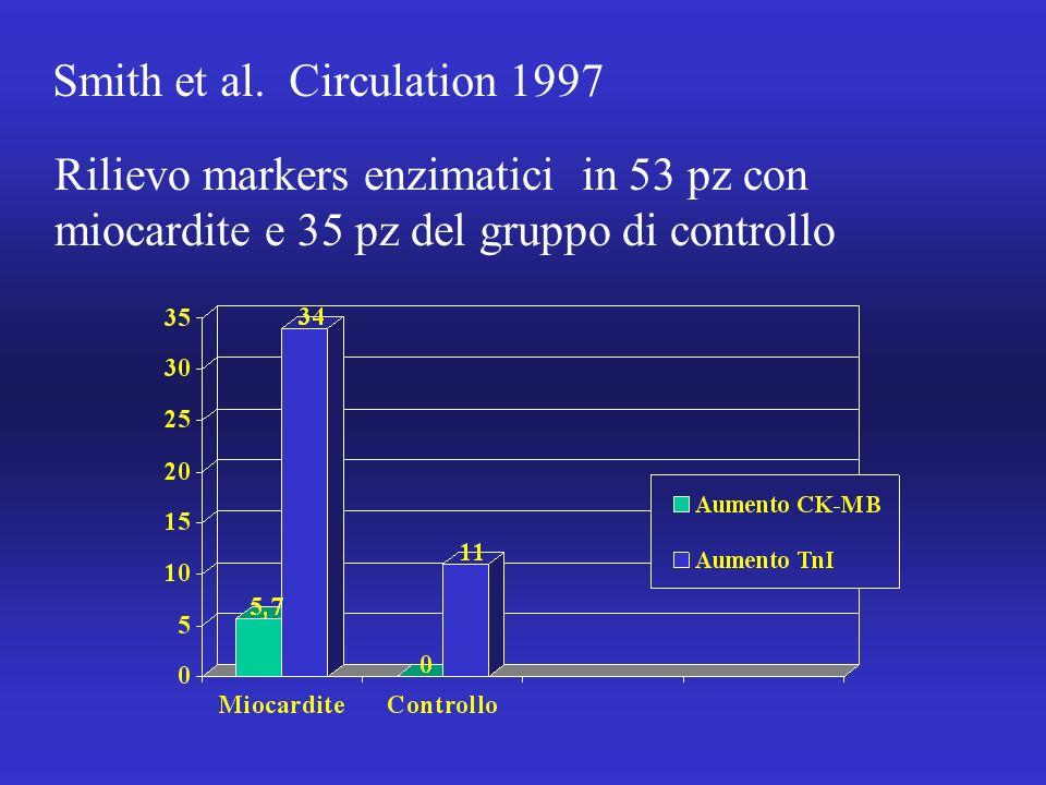 Rilievo markers enzimatici in 53 pz con miocardite e 35 pz del gruppo di controllo Smith et al. Circulation 1997