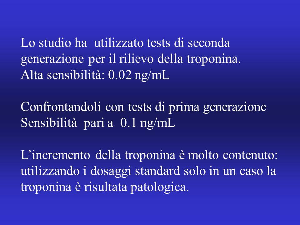 Lo studio ha utilizzato tests di seconda generazione per il rilievo della troponina. Alta sensibilità: 0.02 ng/mL Confrontandoli con tests di prima ge
