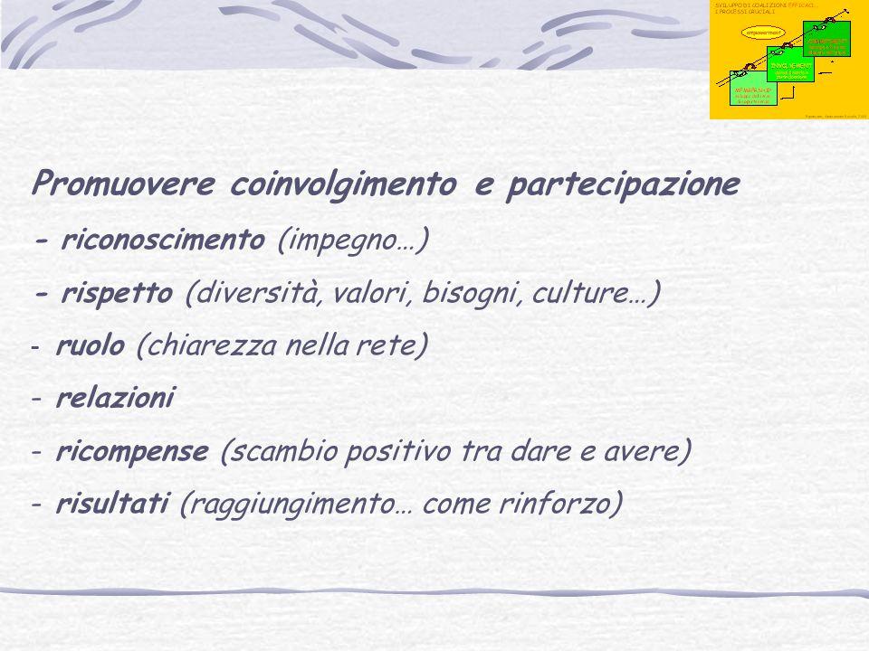 Promuovere coinvolgimento e partecipazione - riconoscimento (impegno…) - rispetto (diversità, valori, bisogni, culture…) - ruolo (chiarezza nella rete) - relazioni - ricompense (scambio positivo tra dare e avere) - risultati (raggiungimento… come rinforzo)