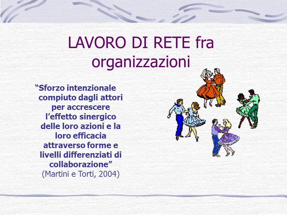 LAVORO DI RETE fra organizzazioni Sforzo intenzionale compiuto dagli attori per accrescere leffetto sinergico delle loro azioni e la loro efficacia at