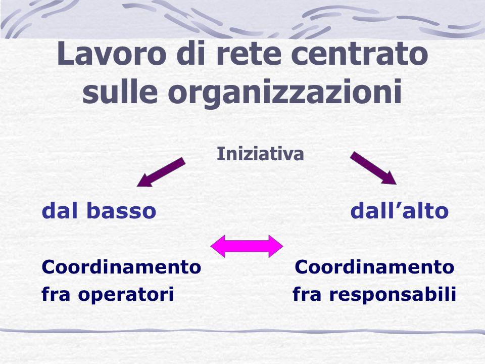 Lavoro di rete centrato sulle organizzazioni Iniziativa dal basso dallalto Coordinamento fra operatori fra responsabili