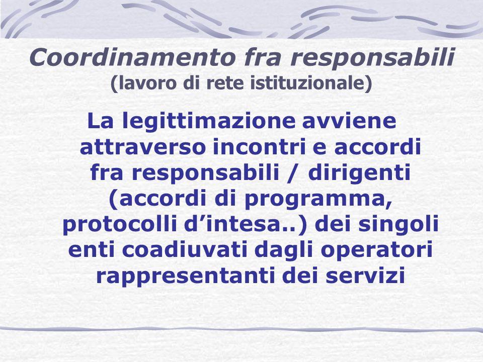 Coordinamento fra responsabili (lavoro di rete istituzionale) La legittimazione avviene attraverso incontri e accordi fra responsabili / dirigenti (accordi di programma, protocolli dintesa..) dei singoli enti coadiuvati dagli operatori rappresentanti dei servizi