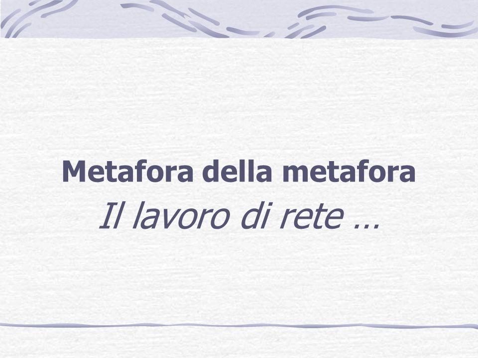 Metafora della metafora Il lavoro di rete …