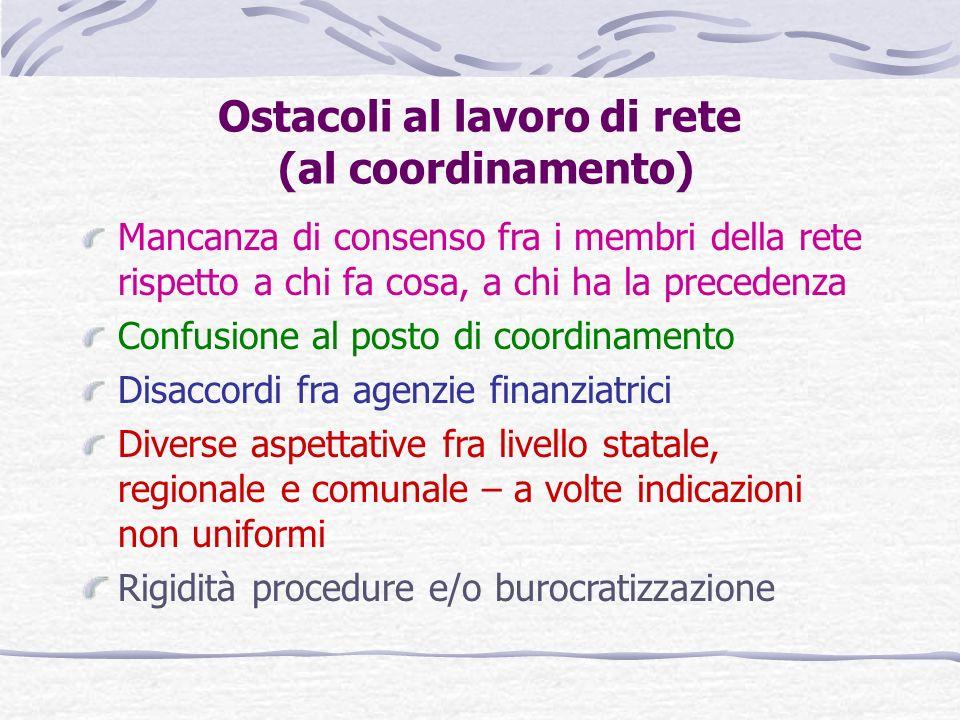 Ostacoli al lavoro di rete (al coordinamento) Mancanza di consenso fra i membri della rete rispetto a chi fa cosa, a chi ha la precedenza Confusione a
