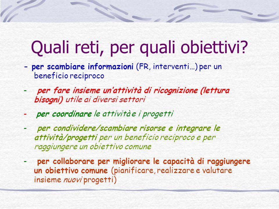 Quali reti, per quali obiettivi? - per scambiare informazioni (FR, interventi…) per un beneficio reciproco - per fare insieme unattività di ricognizio