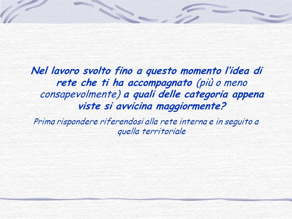 Coordinamento collaborazione Partnership cooperazione Rete integrazione da www.retemetodi.it