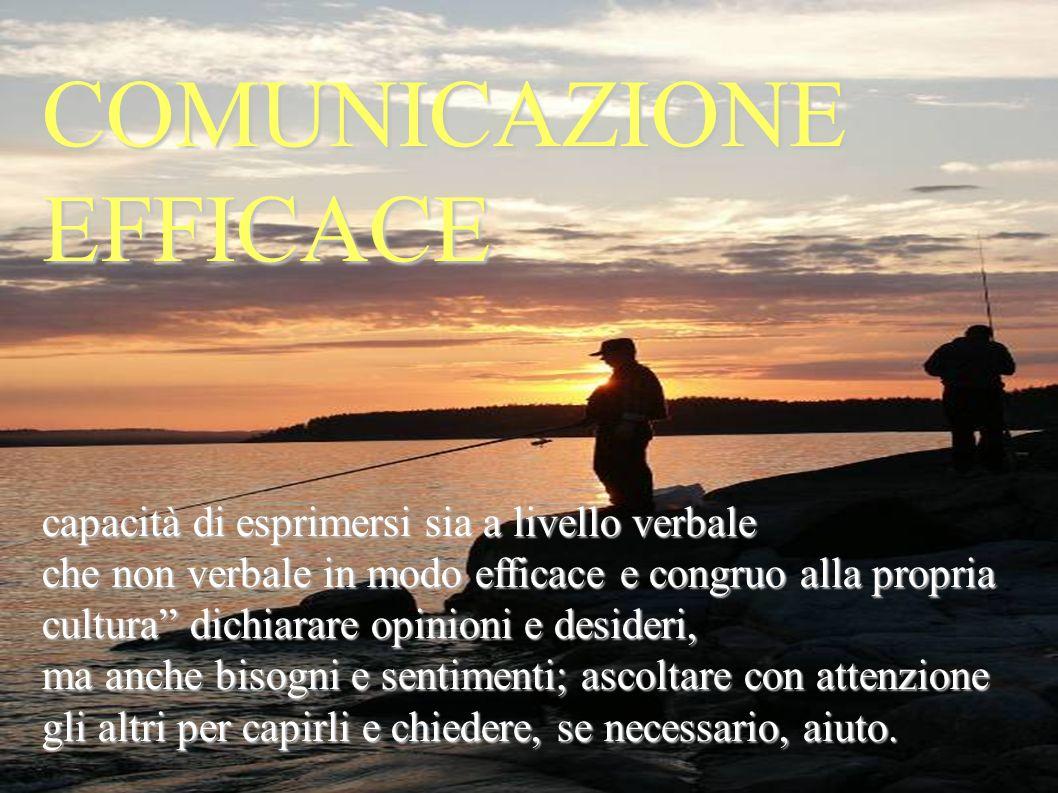 COMUNICAZIONE EFFICACE capacità di esprimersi sia a livello verbale che non verbale in modo efficace e congruo alla propria cultura dichiarare opinion