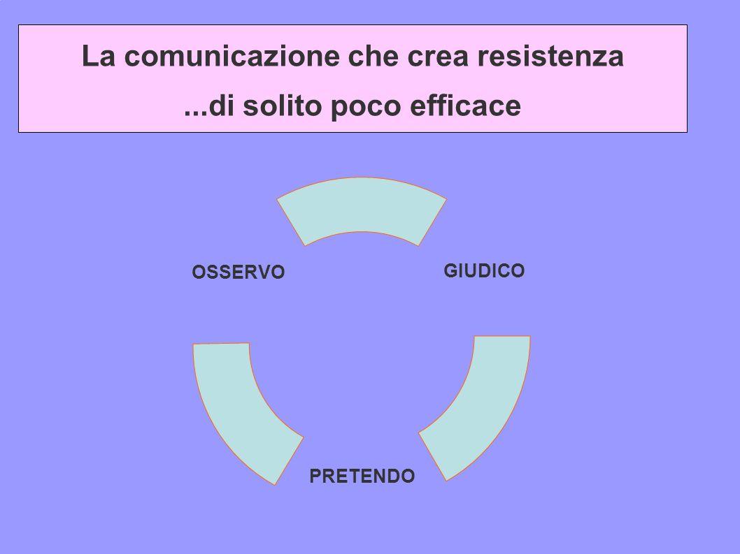 GIUDICO PRETENDO OSSERVO La comunicazione che crea resistenza...di solito poco efficace