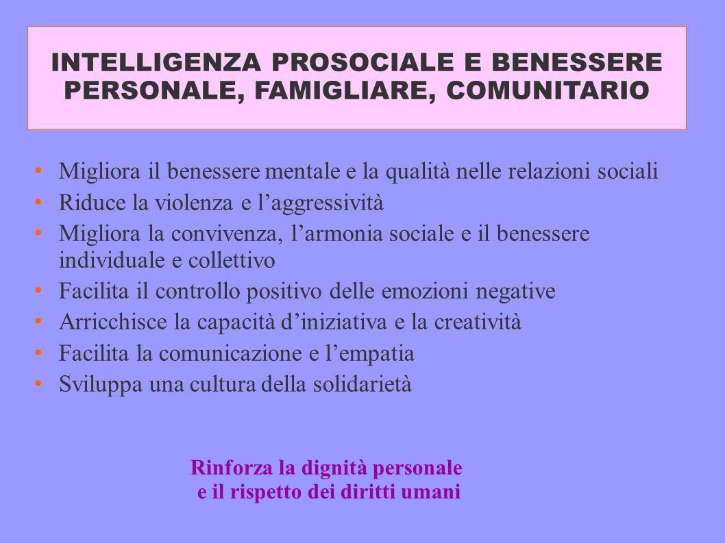 INTELLIGENZA PROSOCIALE E BENESSERE PERSONALE, FAMIGLIARE, COMUNITARIO Migliora il benessere mentale e la qualità nelle relazioni sociali Riduce la vi