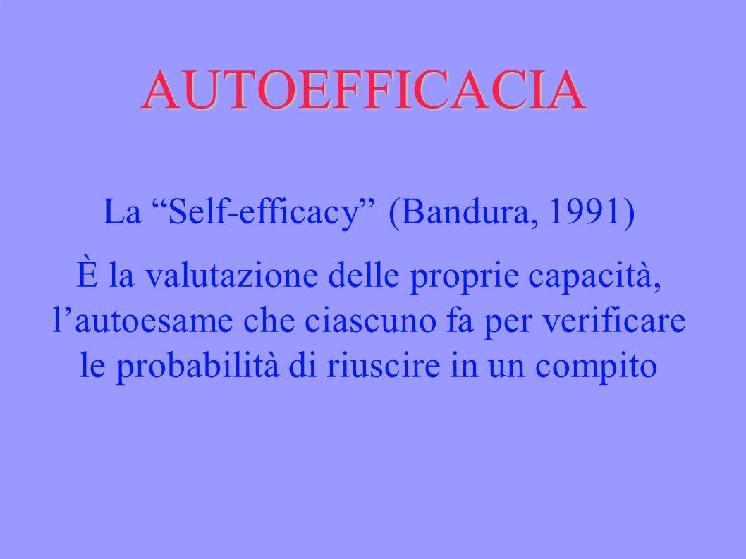 La Self-efficacy (Bandura, 1991) È la valutazione delle proprie capacità, lautoesame che ciascuno fa per verificare le probabilità di riuscire in un compito AUTOEFFICACIA