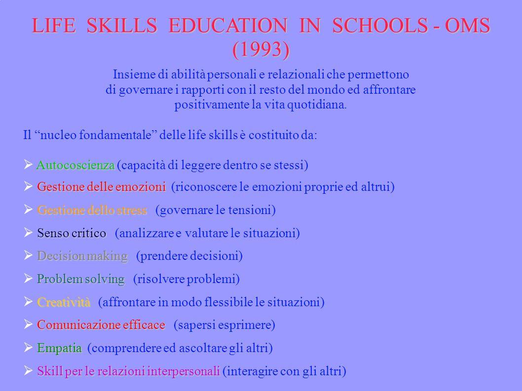 LIFE SKILLS EDUCATION IN SCHOOLS - OMS (1993) Insieme di abilità personali e relazionali che permettono di governare i rapporti con il resto del mondo ed affrontare positivamente la vita quotidiana.