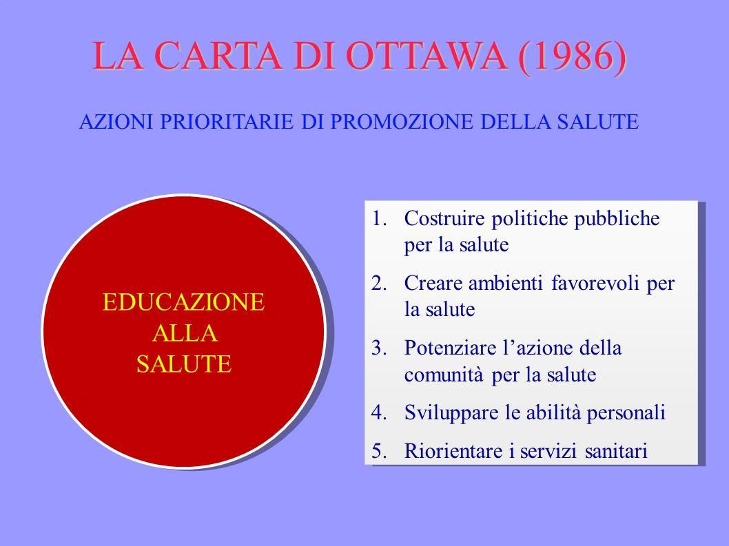 EDUCAZIONE ALLA SALUTE EDUCAZIONE ALLA SALUTE 1.Costruire politiche pubbliche per la salute 2.Creare ambienti favorevoli per la salute 3.Potenziare la