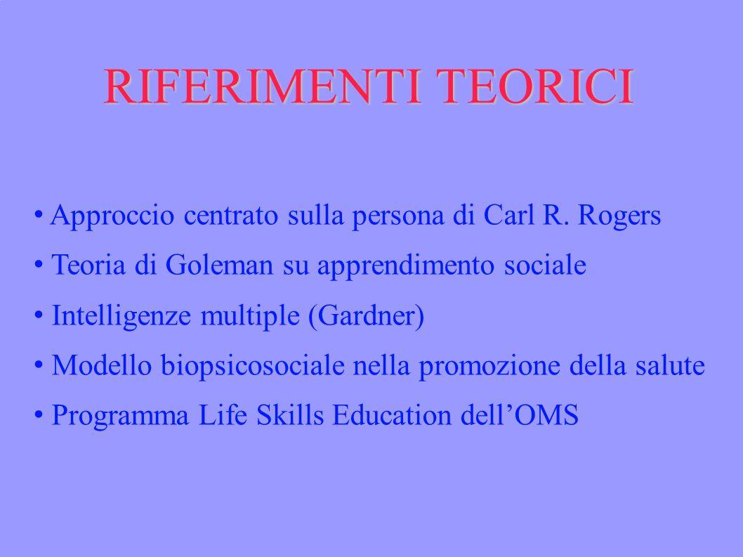 Approccio centrato sulla persona di Carl R. Rogers Teoria di Goleman su apprendimento sociale Intelligenze multiple (Gardner) Modello biopsicosociale
