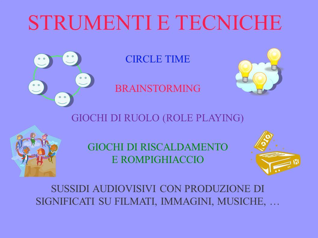 CIRCLE TIME BRAINSTORMING GIOCHI DI RUOLO (ROLE PLAYING) GIOCHI DI RISCALDAMENTO E ROMPIGHIACCIO SUSSIDI AUDIOVISIVI CON PRODUZIONE DI SIGNIFICATI SU FILMATI, IMMAGINI, MUSICHE, … STRUMENTI E TECNICHE