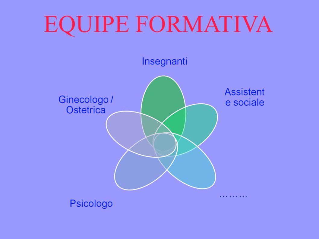 EQUIPE FORMATIVA