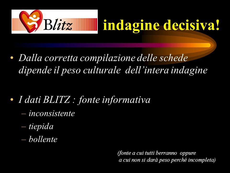 indagine decisiva! Dalla corretta compilazione delle schede dipende il peso culturale dellintera indagine I dati BLITZ :fonte informativa –inconsisten