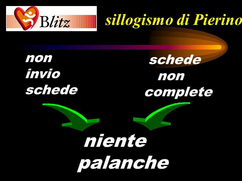 sillogismo di Pierino non invio schede non complete niente palanche