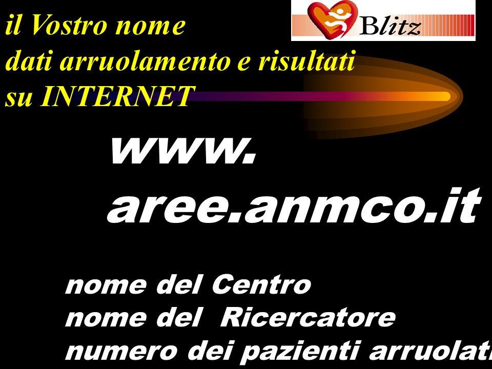 www. aree.anmco.it nome del Centro nome del Ricercatore numero dei pazienti arruolati il Vostro nome dati arruolamento e risultati su INTERNET