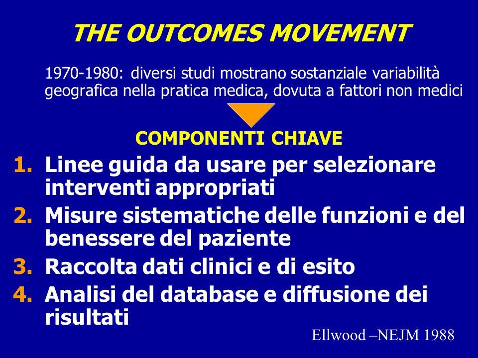 Definizione di outcomes End points biologici Sopravvivenza Sopravvivenza libera da malattia Qualità di vita / stato funzionale Soddisfazione del paziente Costi Costo - efficacia