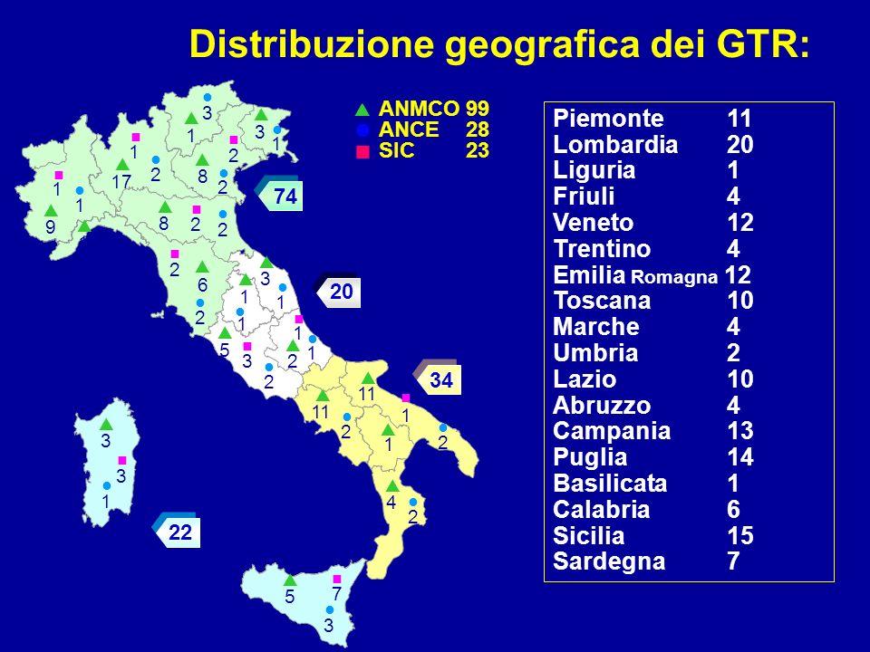 Piemonte11 Lombardia20 Liguria1 Friuli 4 Veneto12 Trentino4 Emilia Romagna 12 Toscana10 Marche4 Umbria2 Lazio10 Abruzzo4 Campania13 Puglia14 Basilicat