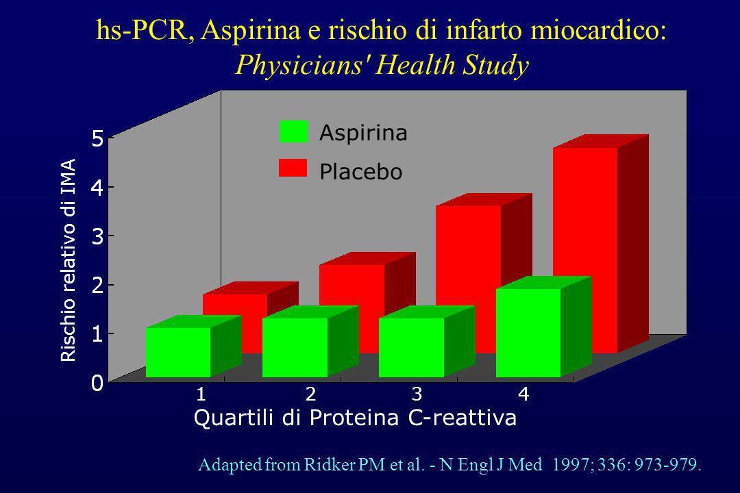 hs-PCR, Aspirina e rischio di infarto miocardico: Physicians' Health Study Adapted from Ridker PM et al. - N Engl J Med 1997; 336: 973-979. Quartili d