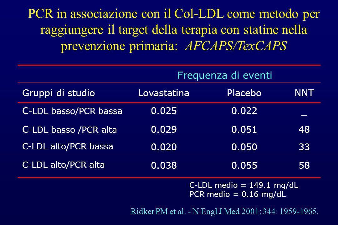 PCR in associazione con il Col-LDL come metodo per raggiungere il target della terapia con statine nella prevenzione primaria: AFCAPS/TexCAPS Ridker P
