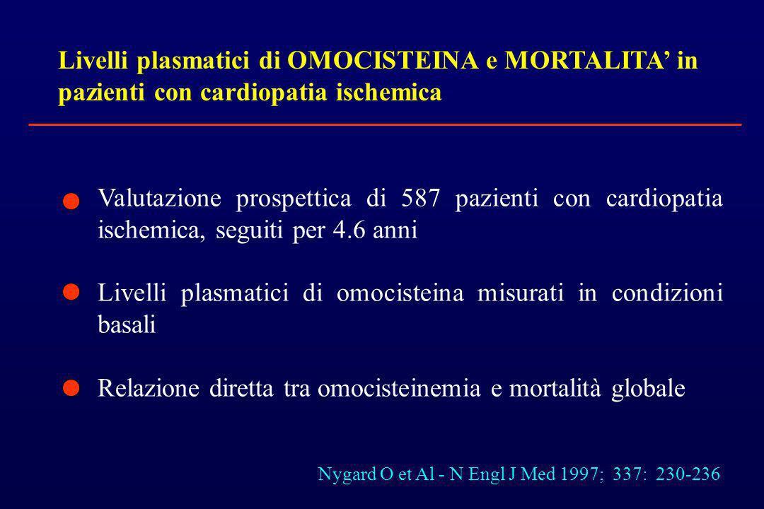 Livelli plasmatici di OMOCISTEINA e MORTALITA in pazienti con cardiopatia ischemica Valutazione prospettica di 587 pazienti con cardiopatia ischemica,