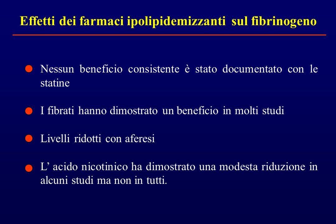 Effetti dei farmaci ipolipidemizzanti sul fibrinogeno Nessun beneficio consistente è stato documentato con le statine I fibrati hanno dimostrato un be