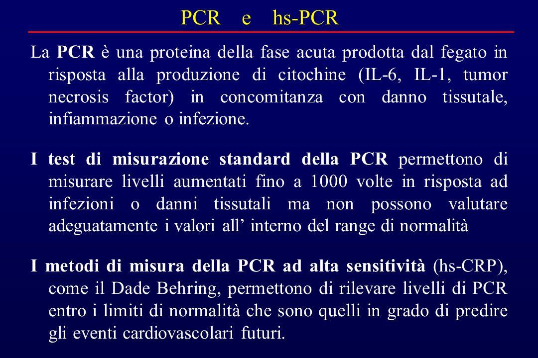 PCR e hs-PCR La PCR è una proteina della fase acuta prodotta dal fegato in risposta alla produzione di citochine (IL-6, IL-1, tumor necrosis factor) i