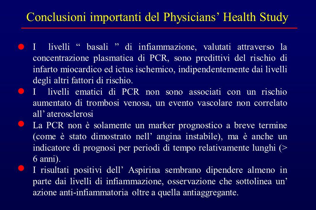 Conclusioni importanti del Physicians Health Study I livelli basali di infiammazione, valutati attraverso la concentrazione plasmatica di PCR, sono pr