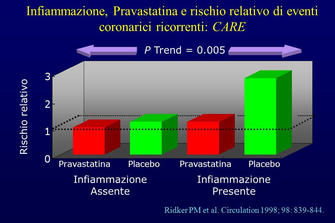 Infiammazione, Pravastatina e rischio relativo di eventi coronarici ricorrenti: CARE Ridker PM et al. Circulation 1998; 98: 839-844. Pravastatina Risc
