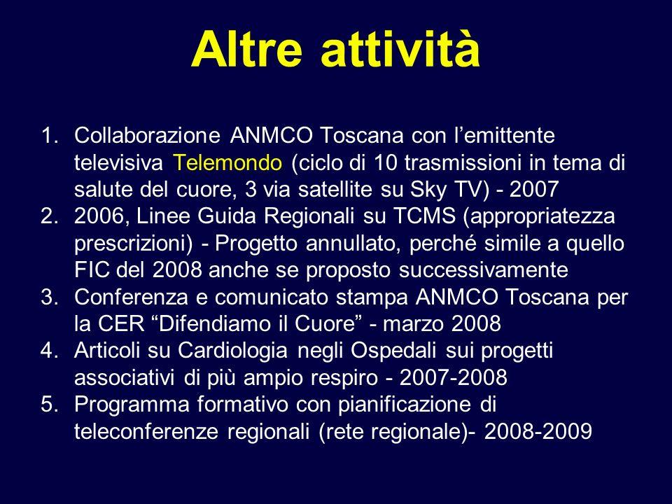 Altre attività 1.Collaborazione ANMCO Toscana con lemittente televisiva Telemondo (ciclo di 10 trasmissioni in tema di salute del cuore, 3 via satellite su Sky TV) - 2007 2.2006, Linee Guida Regionali su TCMS (appropriatezza prescrizioni) - Progetto annullato, perché simile a quello FIC del 2008 anche se proposto successivamente 3.Conferenza e comunicato stampa ANMCO Toscana per la CER Difendiamo il Cuore - marzo 2008 4.Articoli su Cardiologia negli Ospedali sui progetti associativi di più ampio respiro - 2007-2008 5.Programma formativo con pianificazione di teleconferenze regionali (rete regionale)- 2008-2009