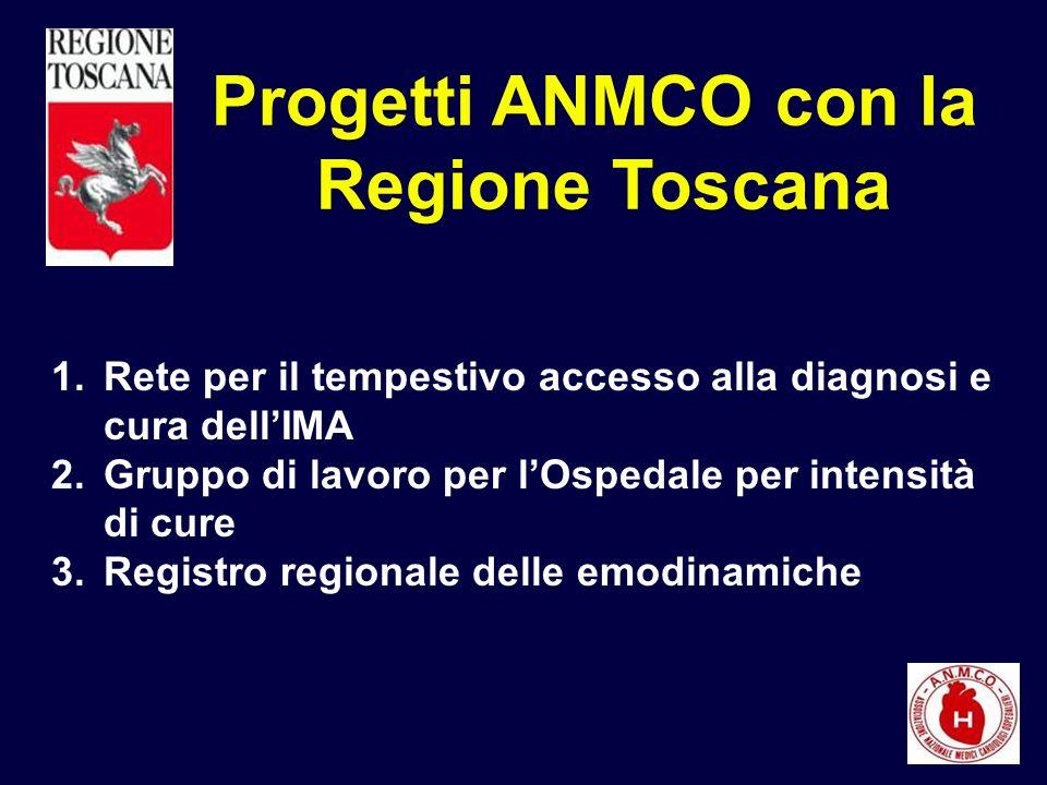 1.Rete per il tempestivo accesso alla diagnosi e cura dellIMA 2.Gruppo di lavoro per lOspedale per intensità di cure 3.Registro regionale delle emodinamiche Progetti ANMCO con la Regione Toscana