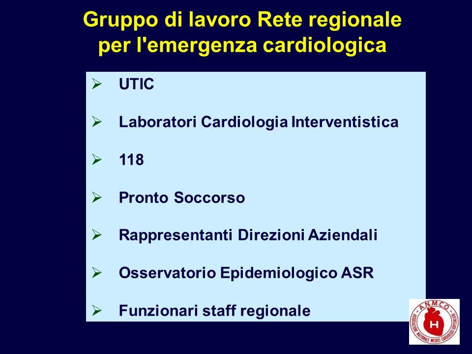 Gruppo di lavoro Rete regionale per l emergenza cardiologica UTIC Laboratori Cardiologia Interventistica 118 Pronto Soccorso Rappresentanti Direzioni Aziendali Osservatorio Epidemiologico ASR Funzionari staff regionale