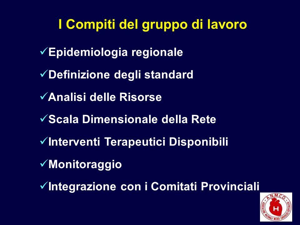 Epidemiologia regionale Definizione degli standard Analisi delle Risorse Scala Dimensionale della Rete Interventi Terapeutici Disponibili Monitoraggio Integrazione con i Comitati Provinciali I Compiti del gruppo di lavoro