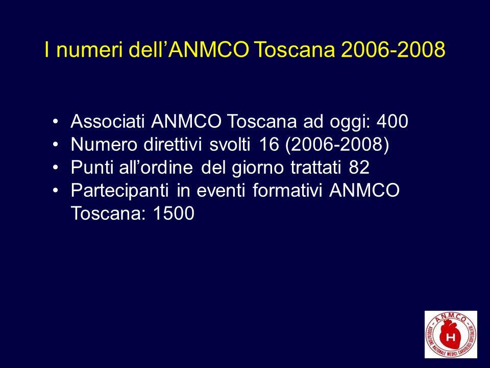 Associati ANMCO Toscana ad oggi: 400 Numero direttivi svolti 16 (2006-2008) Punti allordine del giorno trattati 82 Partecipanti in eventi formativi ANMCO Toscana: 1500 I numeri dellANMCO Toscana 2006-2008