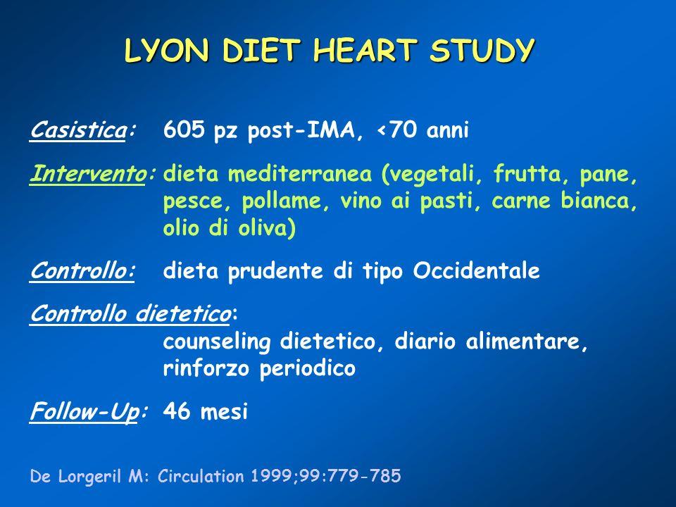 LYON DIET HEART STUDY Casistica: 605 pz post-IMA, <70 anni Intervento:dieta mediterranea (vegetali, frutta, pane, pesce, pollame, vino ai pasti, carne