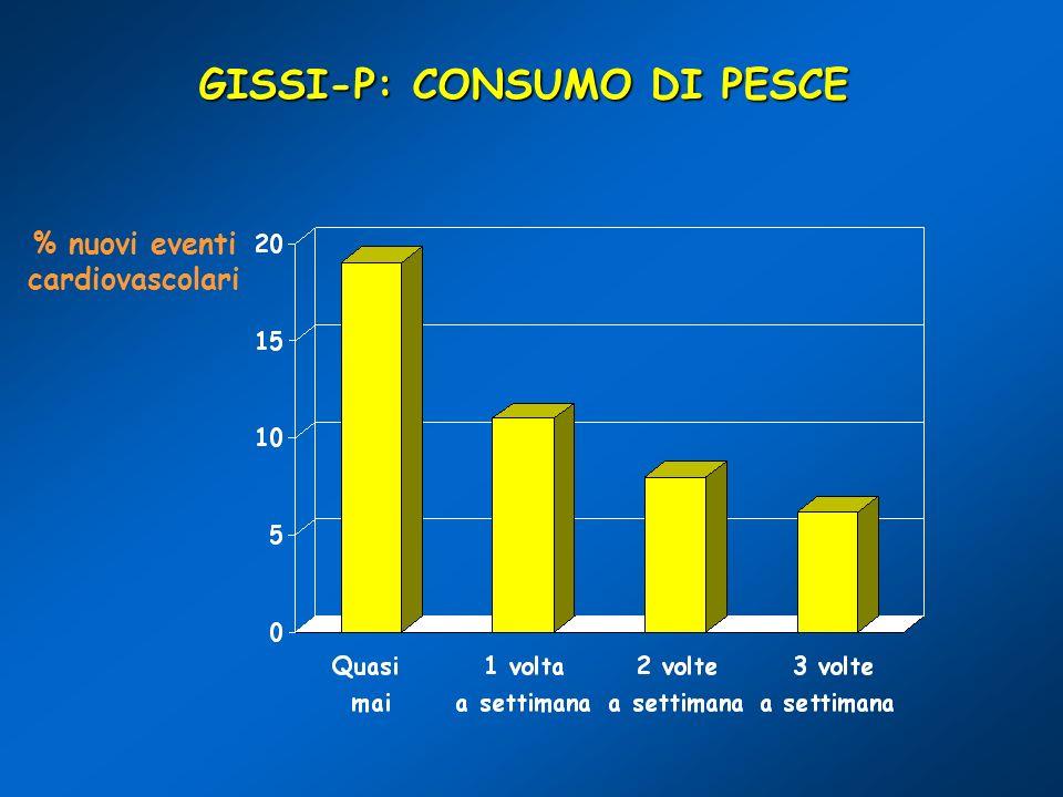 GISSI-P: CONSUMO DI PESCE % nuovi eventi cardiovascolari