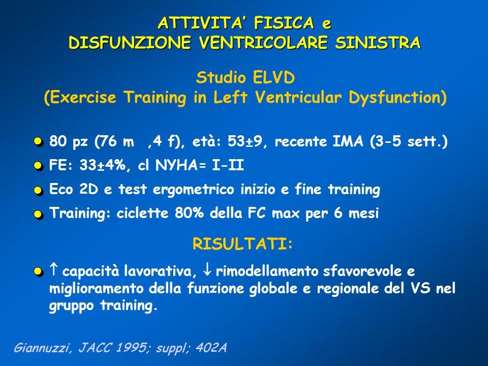80 pz (76 m,4 f), età: 53±9, recente IMA (3-5 sett.) FE: 33±4%, cl NYHA= I-II Eco 2D e test ergometrico inizio e fine training Training: ciclette 80%