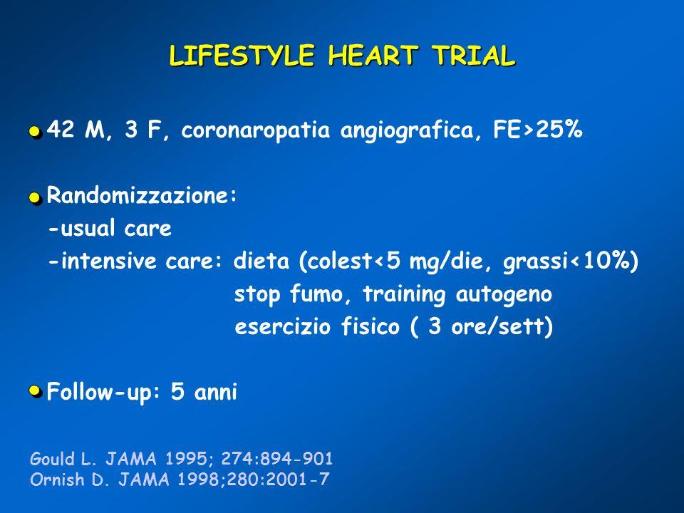 LIFESTYLE HEART TRIAL Gould L. JAMA 1995; 274:894-901 Ornish D. JAMA 1998;280:2001-7 42 M, 3 F, coronaropatia angiografica, FE>25% Randomizzazione: -u
