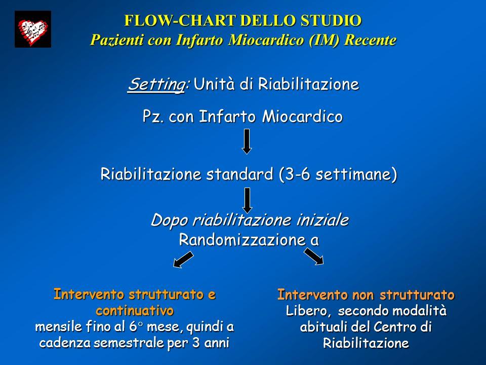 FLOW-CHART DELLO STUDIO Pazienti con Infarto Miocardico (IM) Recente Setting: Unità di Riabilitazione Dopo riabilitazione iniziale Randomizzazione a P