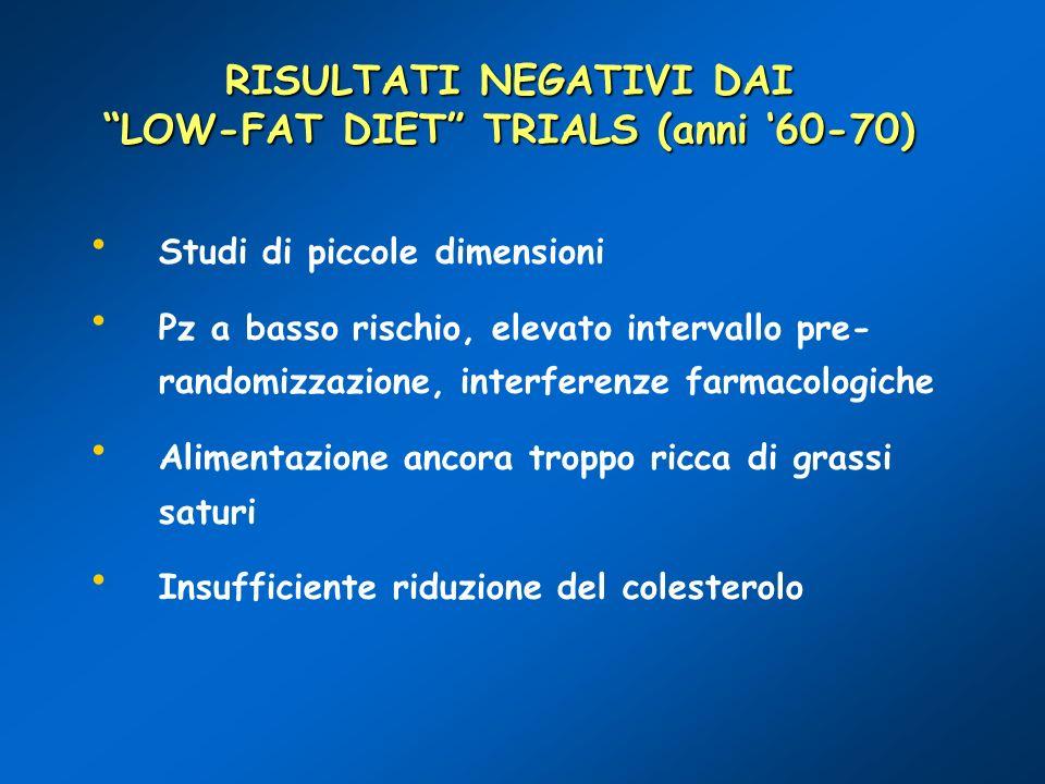 RISULTATI NEGATIVI DAI LOW-FAT DIET TRIALS (anni 60-70) Studi di piccole dimensioni Pz a basso rischio, elevato intervallo pre- randomizzazione, inter